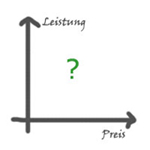 Positionierung des Online-Shops am Markt